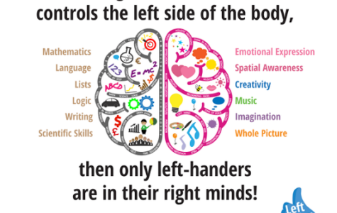 Perks Of Being A Leftie!