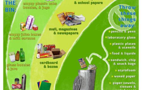 Tuscarora Recycles!